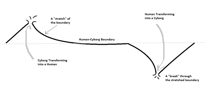 boundary-streching-break-through.png